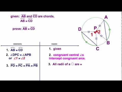Arc Chord Theorem With Proofs And Exercises 10 3