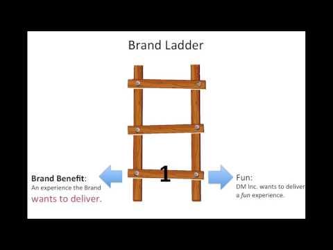 brand ladder movie