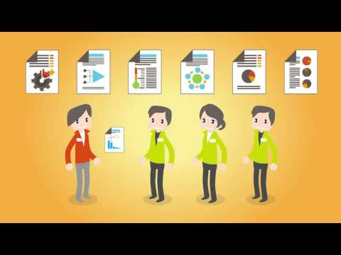 Les 5 axes du manager lean