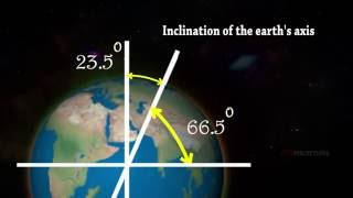 Rotation & Revolution of Earth  1.1