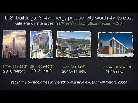 Amory Lovins and Rainer Baake: Creating tomorrow's clean energy system