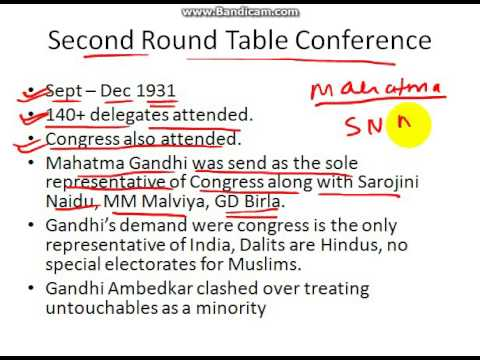 Upsc History Round Table Conferences, What Happened In Second Round Table Conference