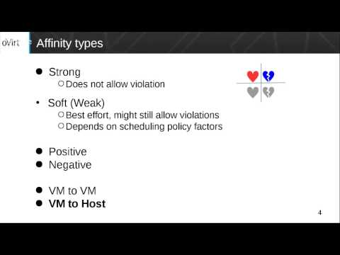 DeepDive: VM to host affinity