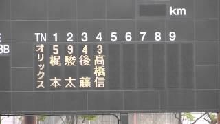 120713 セクシー過ぎるウグイス嬢 オリックス 二軍 スタメン発表@神戸サブ