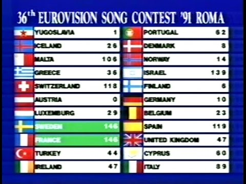 BBC - Eurovision 1991 final - full voting & winning Sweden