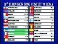 BBC Eurovision 1991 Final Full Voting Amp Winning Sweden mp3