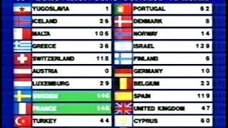 Скачать BBC Eurovision 1991 Final Full Voting Winning Sweden