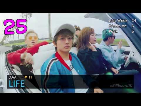 【NEW】Top 25 of Japan Billboard Hot 100 (2017/10/23)