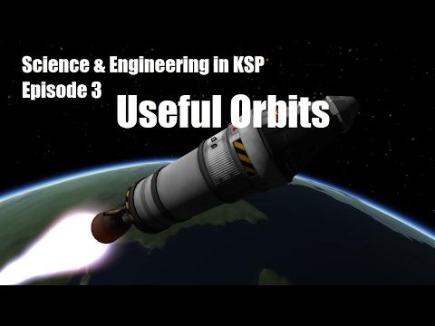 GEO, Molniya, and Polar Orbits in KSP and NASA's Eyes