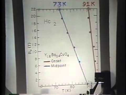 Woodstock of physics - Laura H. Greene - 1987 marathon session of the American Physical Society