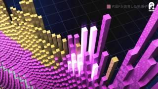 科学のフロンティア16 元素の起源を探る ~理研RIビームファクトリー~
