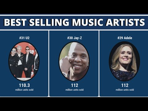 Best Selling Music Artists Of All Time