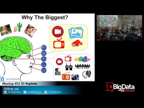 Meetup#11 idbigdata - Dr  Oskar Riandi – CEO, PT  Bahasa Kita