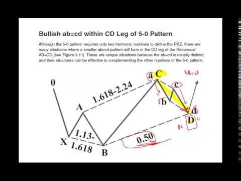الهارمونيك المحاضرة 7 نموذج ال0 5 ونموذج القرش والاختلاف بينهما الجزء الثاني Youtube
