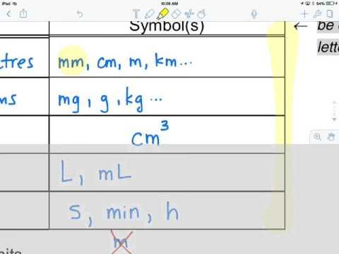 SNC1D - Unit 1 - Quantitative Properties