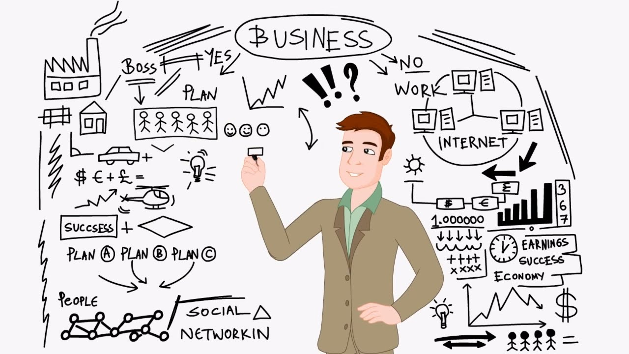 How To Choose A Business Plan Writer  Youtube How To Choose A Business Plan Writer