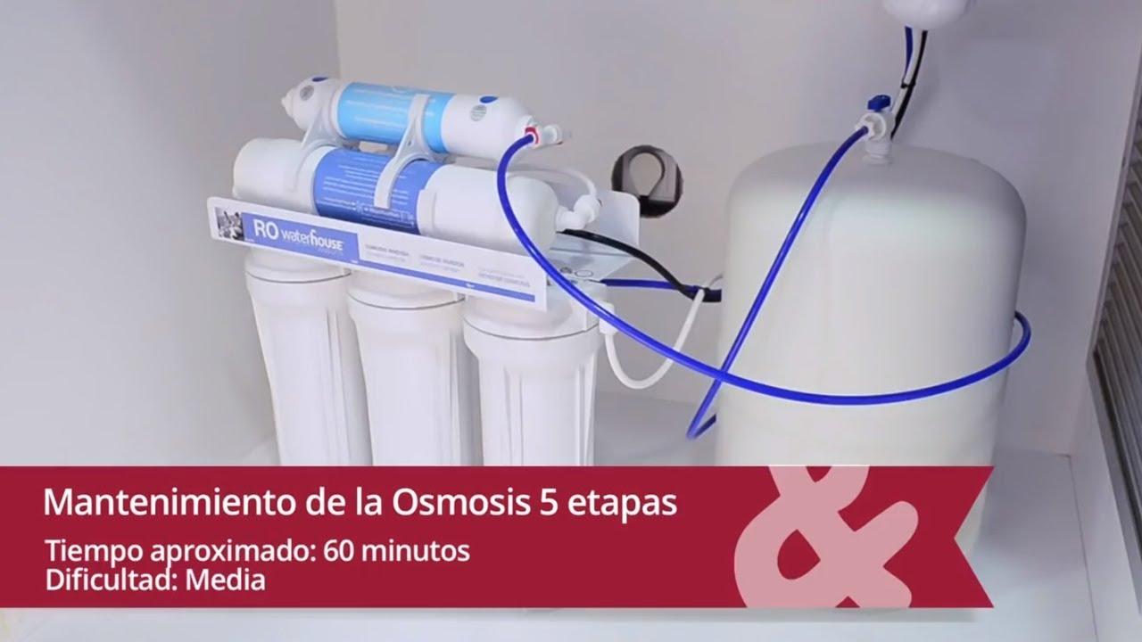 C mo sustituir los filtros a una smosis inversa dom stica - Filtros osmosis inversa domestica ...