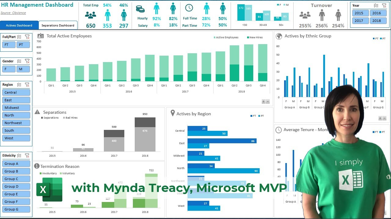 hr interactive excel dashboard