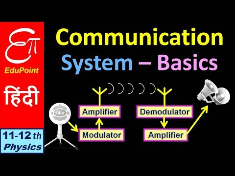 COMMUNICATION SYSTEM - Part 1  ||  in HINDI