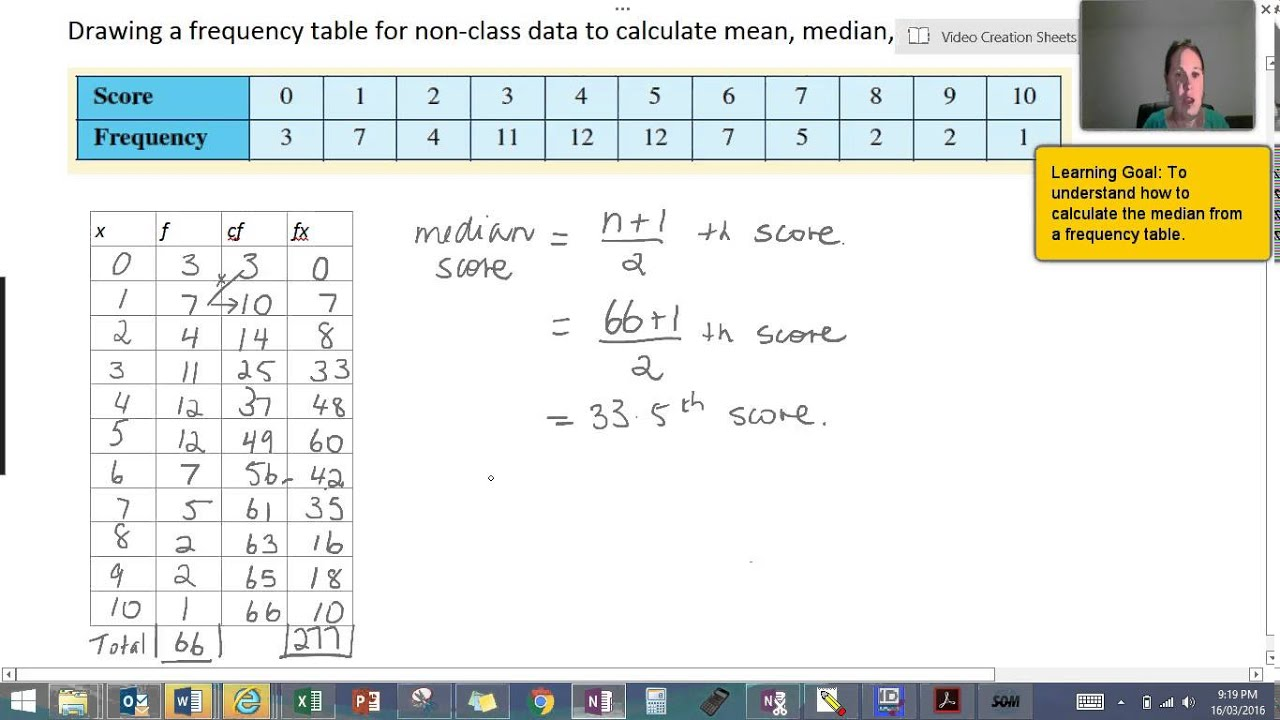 How To Calculate The Median From A Frequency Table Of Non Class Data