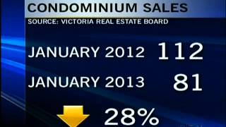 Home sales way down in Greater Victoria
