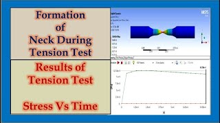 Simulation of Tension Test_ANSYS Workbench Tutorial