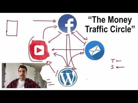 How to Make $100 Dollars a Day Online w/ Affiliate Marketing