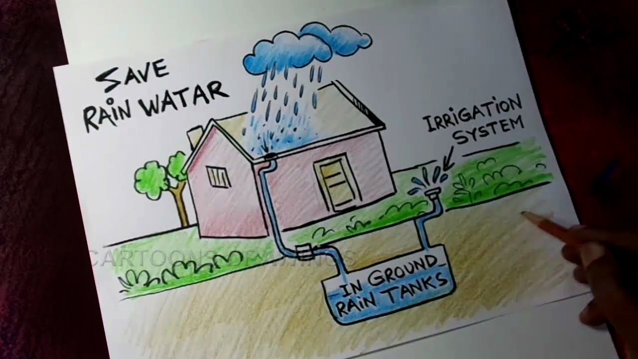 How to Draw Save Rain Water Poster Drawing for Kids