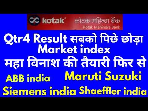 Kotak Bank Qtr4 Results,ABB India, Maruti,Seimens,Mphasis,Scheiffler India, Index Latest News Update