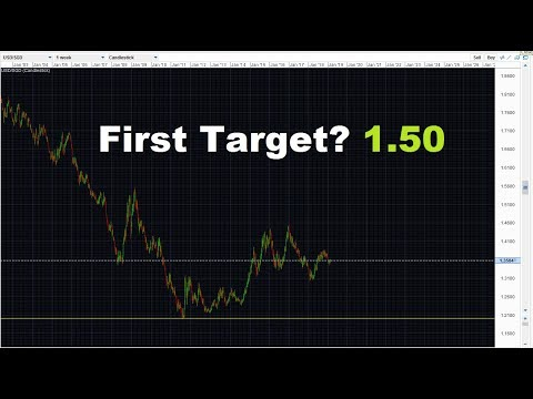 USD/SGD Is Going To Soar - First Profit Target