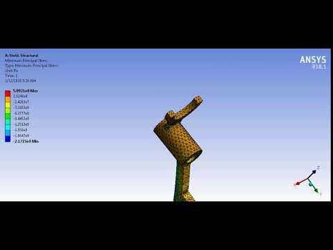 Offshore Component 002   Minimum Principal Stress