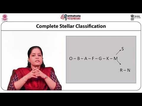 Stellar Spectra and Stellar Classification (Contd)
