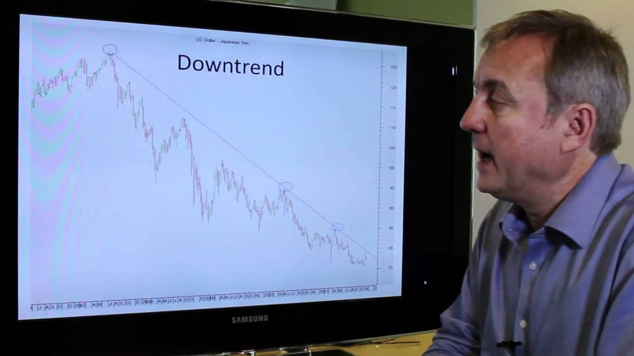 What is a Downtrend?