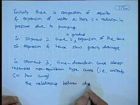 Mod-01 Lec-14 Unsteady Radial Flow in Confined and Unconfined Aquifers