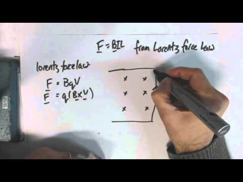 F=BIL from Lorentz force law