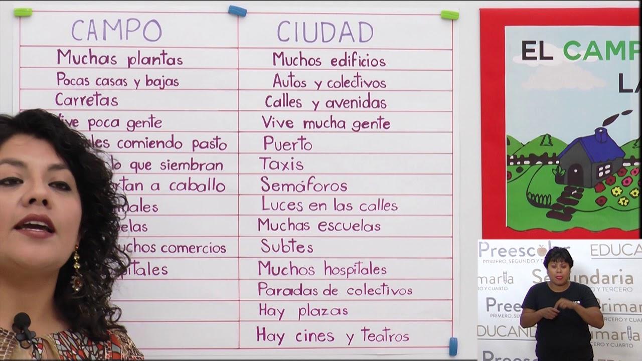 Preescolar Clase 135 Tema El Campo Y La Ciudad Youtube