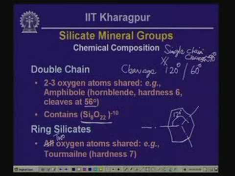 Lecture - 7 Chemical Characteristics of Minerals