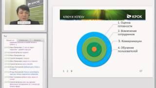 видео Анализ рисков и управление ими