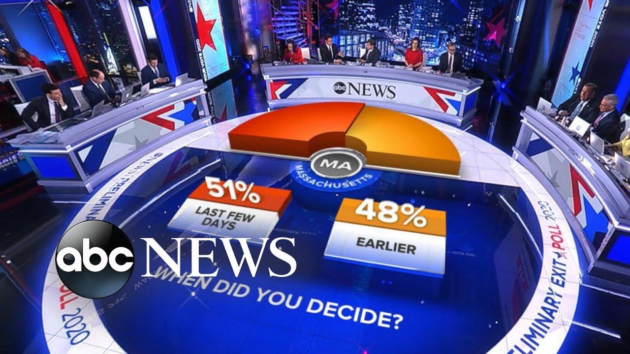 What Joe Biden's Massachusetts win means for Elizabeth Warren | ABC NEWS