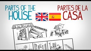 Parts Of The House In Spanish With English Translation