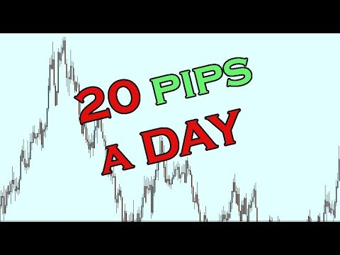 Forex 20 pips a day