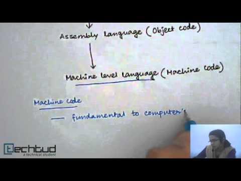 Programming Language: Basics Definitions & Terms