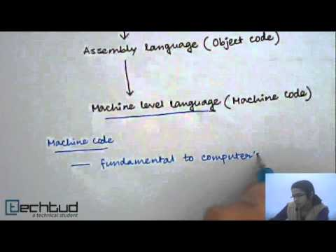 Programming Language: Basics Definitions & Terms