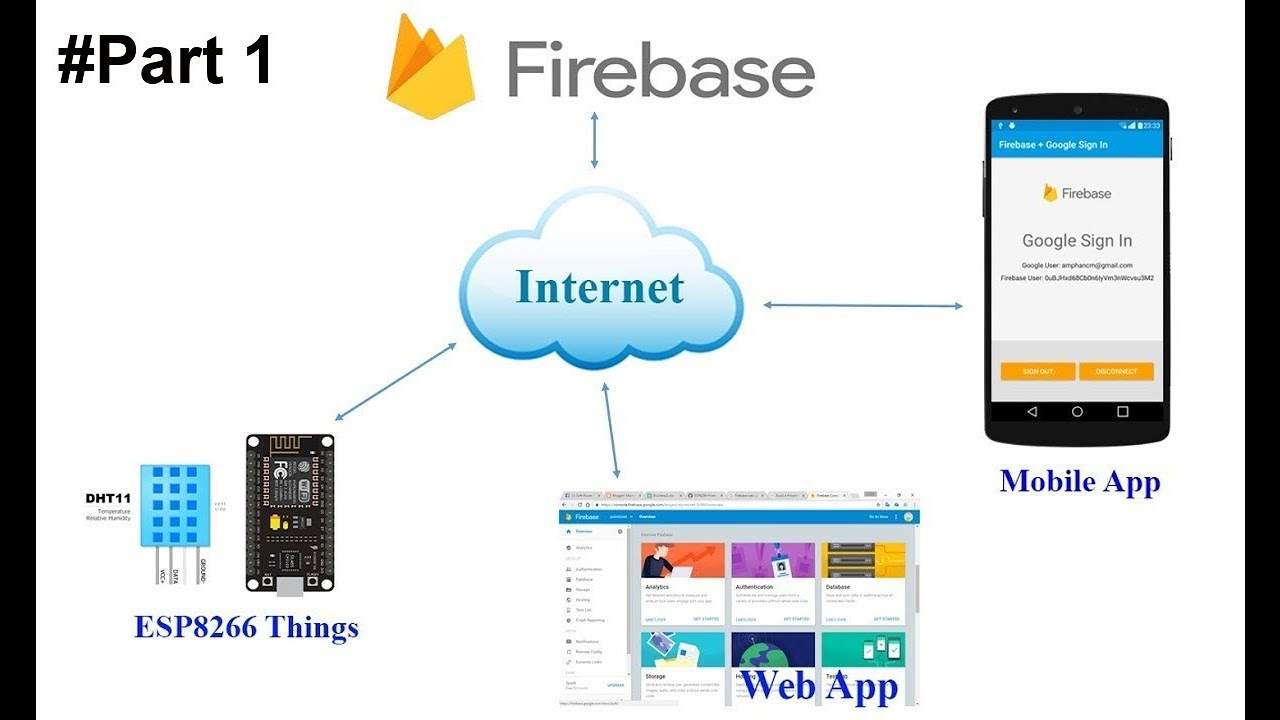 Connecting Arduino Node-MCU with Google Firebase Using Arduino IDE #C  #Firebase
