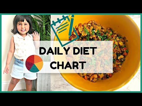 food-chart-for-toddlers/meal-ideas-for-toddlers-|-toddler-food-ideas