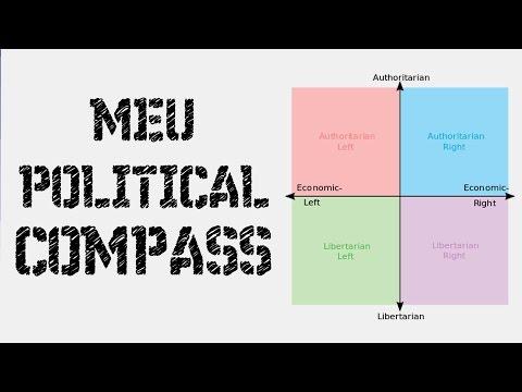 ENTREI NO POLITICAL COMPASS!!!! OLHA NO QUE DEU...
