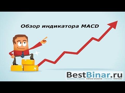 Обзор индикатора MACD для торговли бинарными опционами