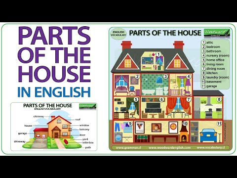 Parts Of The House – Basic English Vocabulary Lesson - Rooms Of A House