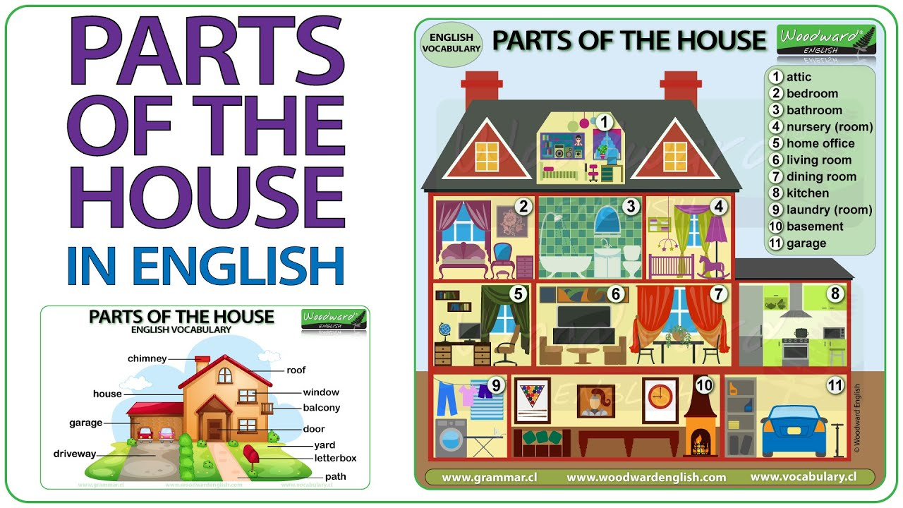 Parts of the House | Woodward English
