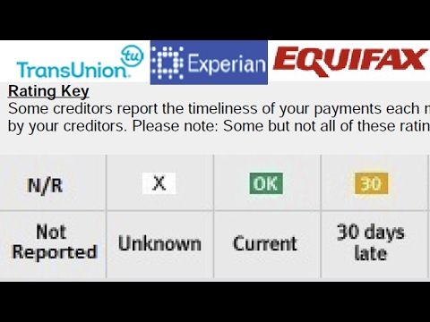 Difference Between Credit Card Inactivity And Utilization